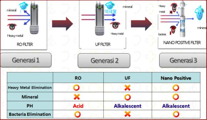 Filter-Technology-header-768x446